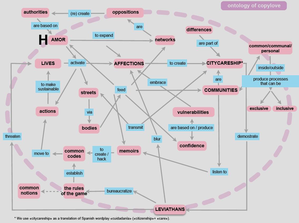 copylove map